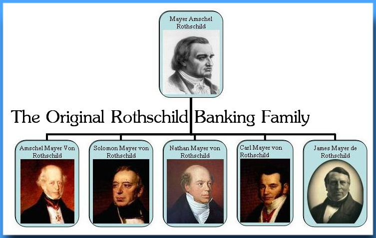Rothschilds family